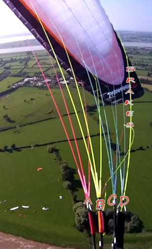 paramotor lessons risers and lines