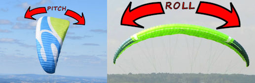 paramotor pitch and roll eBook