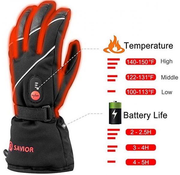 heated gloves 2