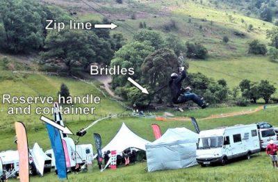 paramotor reserve zip line